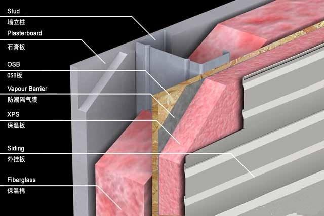 四,轻钢结构住宅的墙体结构